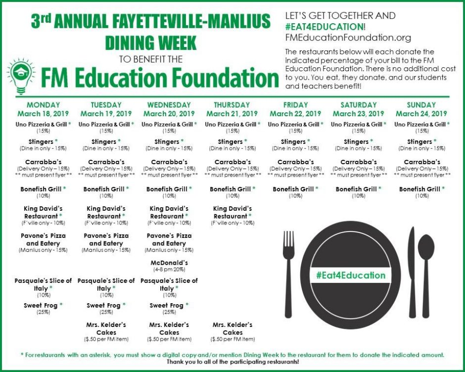 A chart showing how much each restaurant in FM Dining Week is donating to the FM Education Foundation.