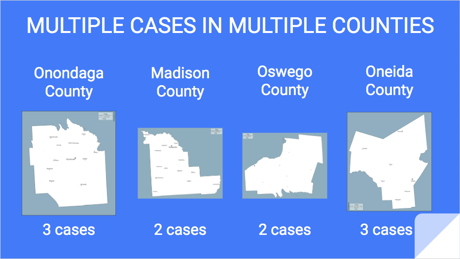 There have been multiple cases of New York's Red Flag law working in multiple CNY counties.